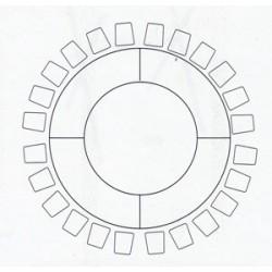 Σχήματα Τραπεζιών